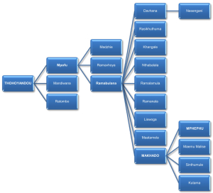 infogram-1