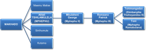 infogram-2