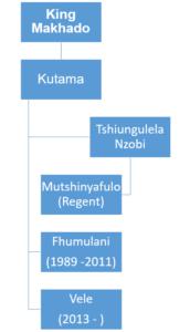 ha-katuma